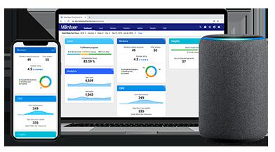 Software de marketing digital y soluciones basadas en la nube - Milestone Inc.