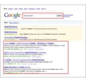 Google Hotel Directory