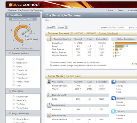 ebuzz Connect