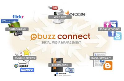 online social media management system for hotels