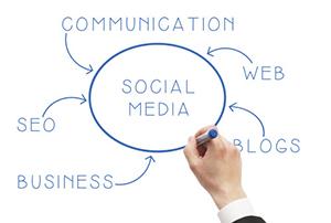 Top 8 Social Media Trends for 2014