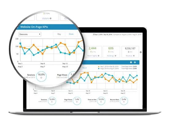 Milestone Analytics - Multi-source business intelligence reporting tools