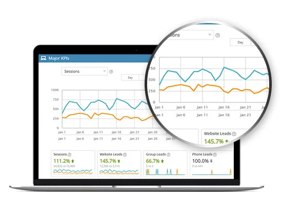 Manage Multiple Users One Analytics Tool in Milestone Analytics