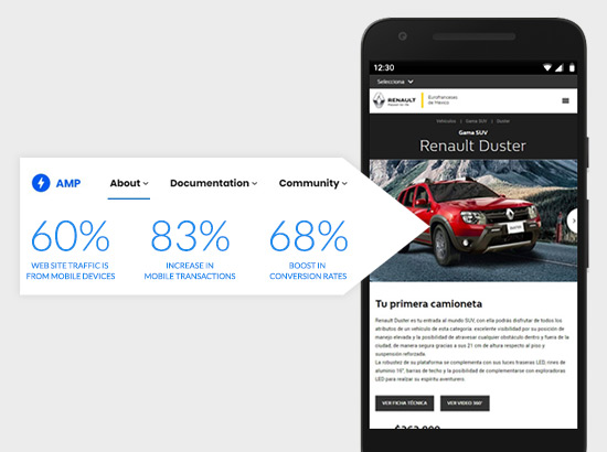 Milestone CMS - Built for creating robust mobile site presence