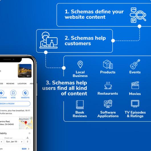 Advanced Website Schemas for Search Presence