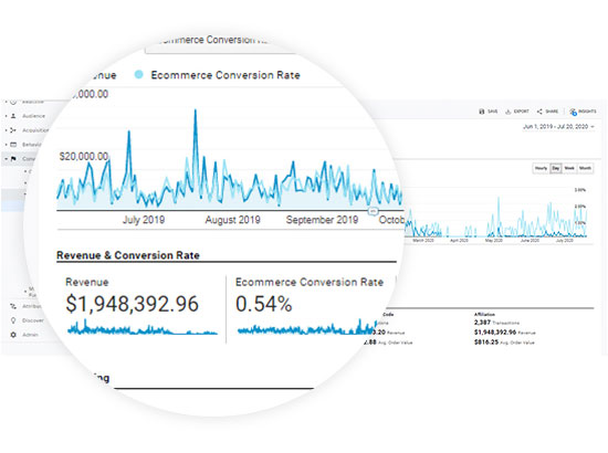 e-commerce-implementation