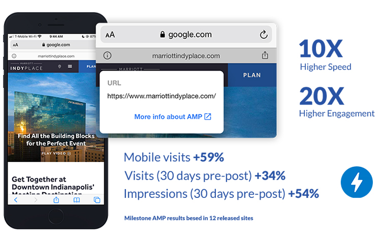 Why does a website need Accelerated Mobile Pages?