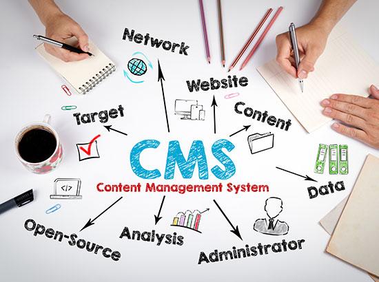 Milestone CMS - Fastest & SEO-first CMS