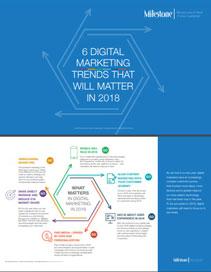 Digital Marketing Trends - eBook